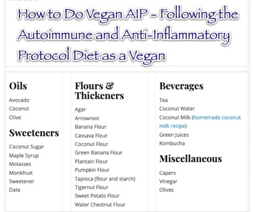 How to Do Vegan AIP - Following the Autoimmune and Anti-Inflammatory Protocol Diet as a Vegan