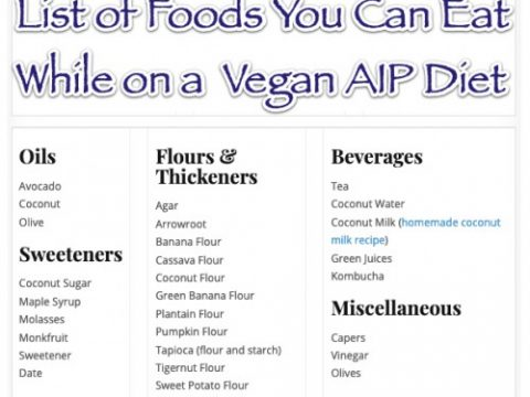 List of Foods You Can Eat While on a Vegan AIP Diet