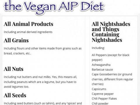 List of Foods to Avoid on the Vegan AIP Diet