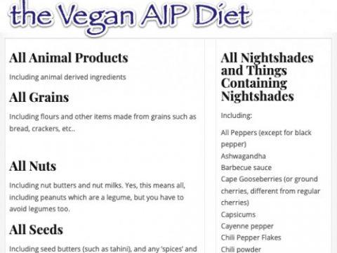 List of Foods to Avoid on the Vegan AIP Diet